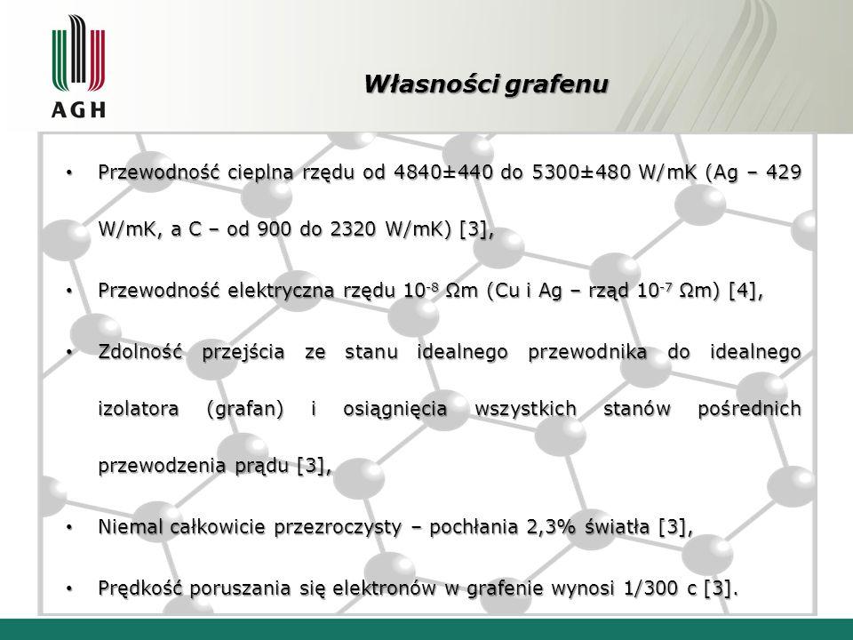 Własności grafenu Przewodność cieplna rzędu od 4840±440 do 5300±480 W/mK (Ag – 429 W/mK, a C – od 900 do 2320 W/mK) [3],